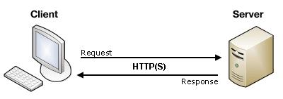 IPFS是什么